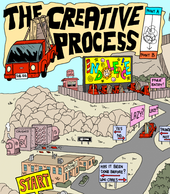 creative process The Creative Process   Funny Illustration